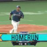 【動画】日ハム中田翔さん(29)第6号バースデーアーチを放つwwwww